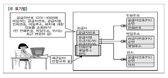 SQL_096.jpg