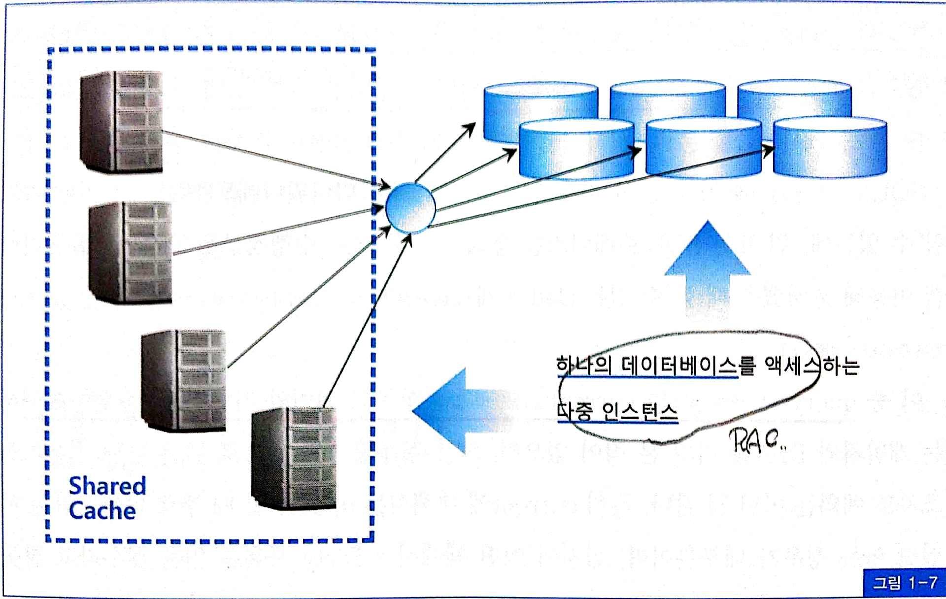 그림1-7.jpg