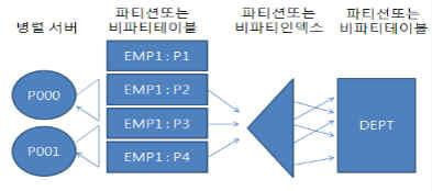 fig7-13.jpg