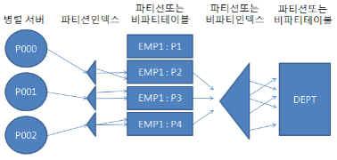 fig7-14.jpg